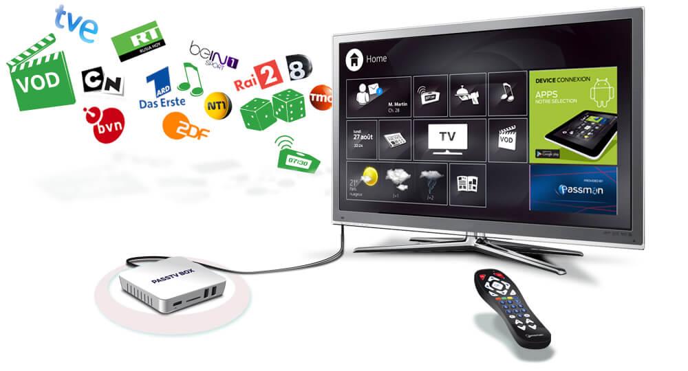 350 ТВ каналов IPTV за 1$ в месяц!